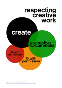 Respecting Creative Work