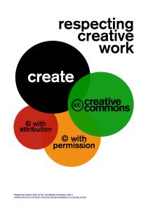 Respecting Creative Work