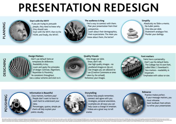 Presentation Redesign